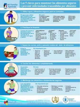 5 Claves para mantener los alimentos Seguros